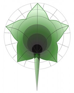 green vector flower